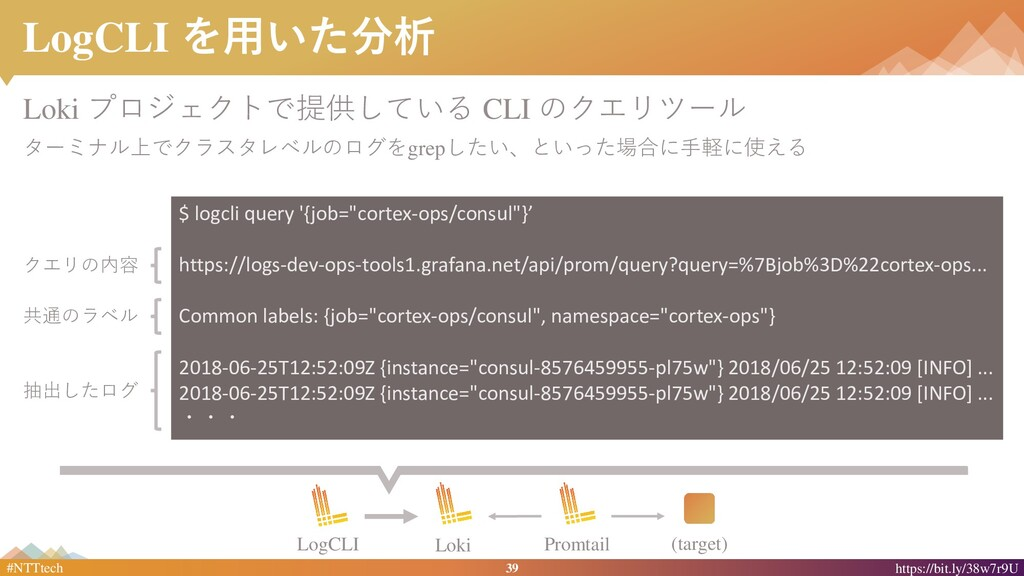 39 #NTTtech https://bit.ly/38w7r9U LogCLI を用いた分...