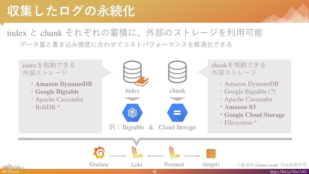42 #NTTtech https://bit.ly/38w7r9U indexを格納できる ...