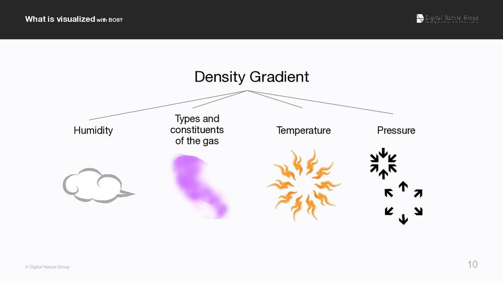 © R&D Center for Digital Nature, University of ...