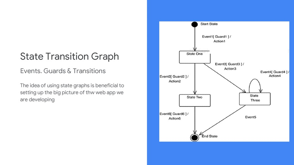 State Transition Graph The idea of using state ...