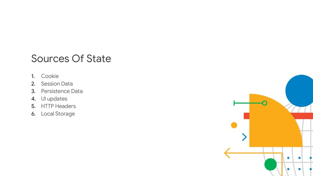 Sources Of State 1. Cookie 2. Session Data 3. P...