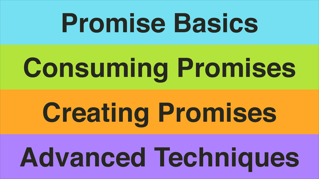 Promise Basics Consuming Promises Creating Prom...