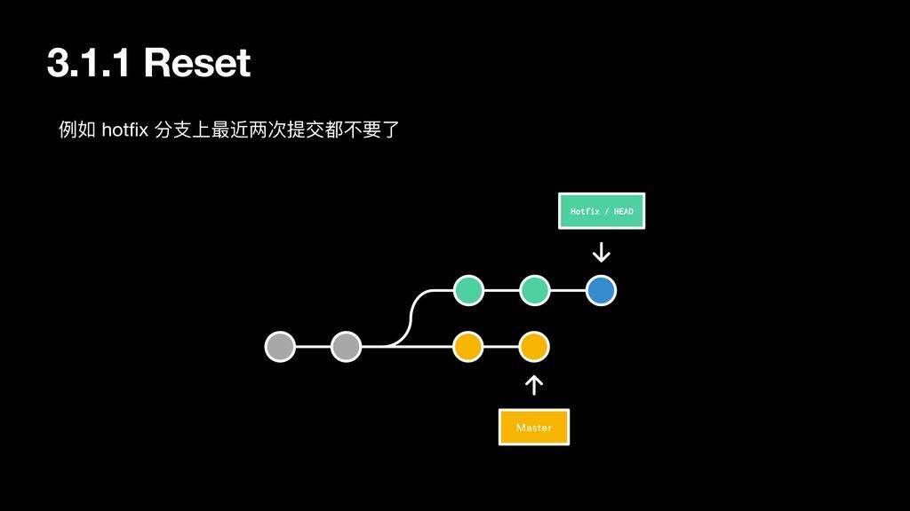 3.1.1 Reset 例如 hotfix 分⽀上最近两次提交都不要了