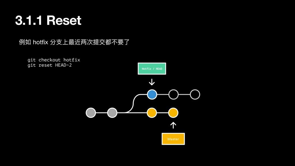 3.1.1 Reset 例如 hotfix 分⽀上最近两次提交都不要了 git checkout...