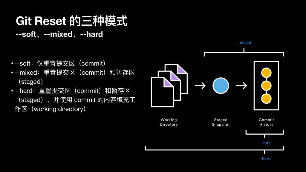 Git Reset 的三种模式 --soft、--mixed、--hard •--soft:仅...