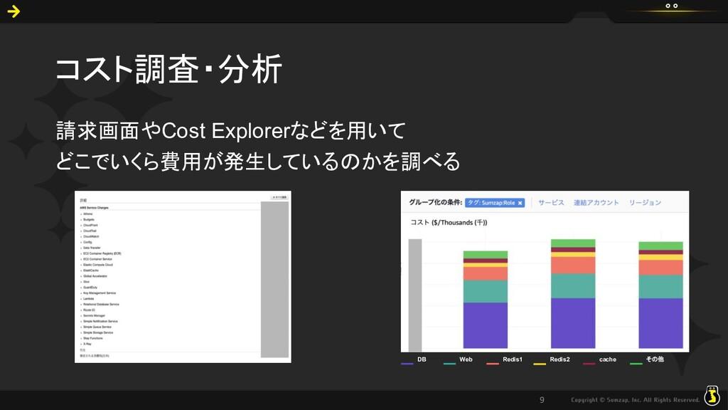 請求画面やCost Explorerなどを用いて どこでいくら費用が発生しているのかを調べる ...