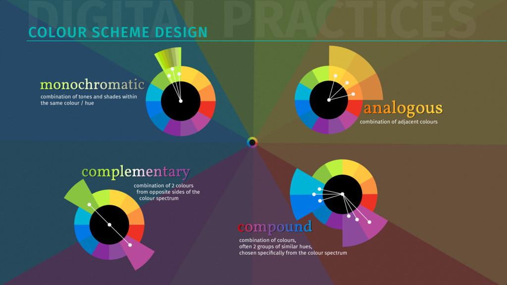 DIGITAL PRACTICES COLOUR SCHEME DESIGN combinat...
