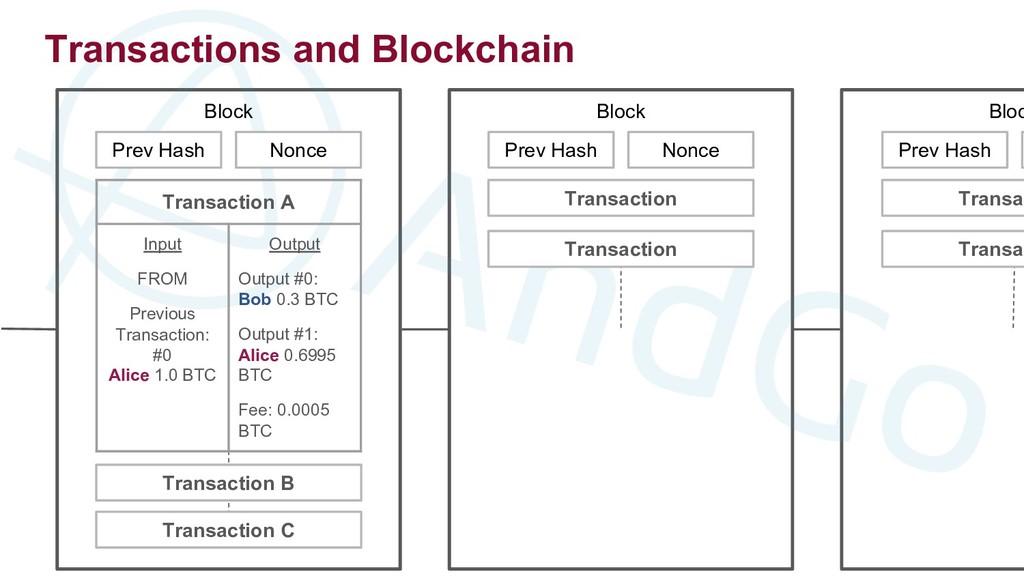Bloc Block Block Transactions and Blockchain Tr...