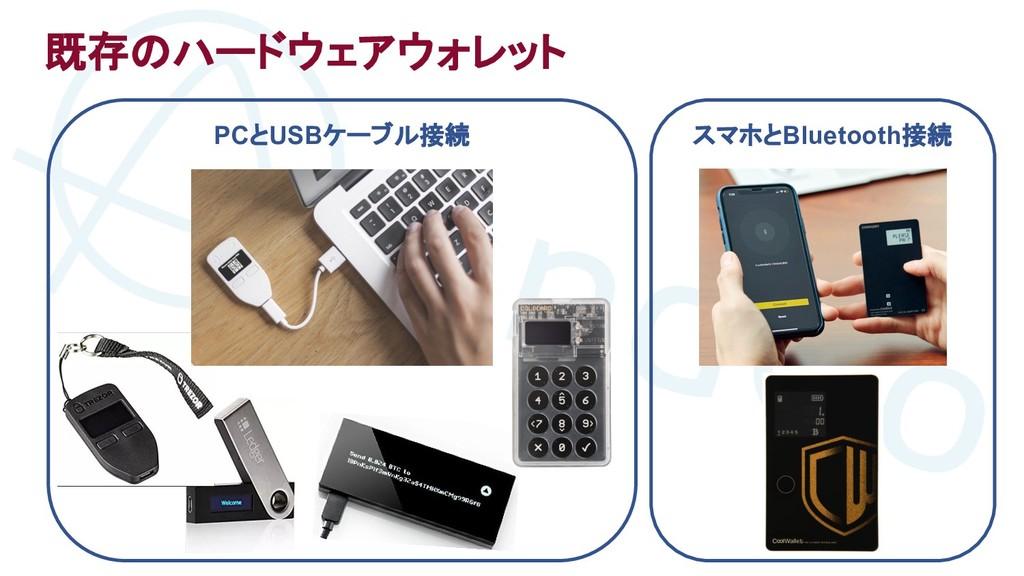 既存のハードウェアウォレット スマホとBluetooth接続 PCとUSBケーブル接続