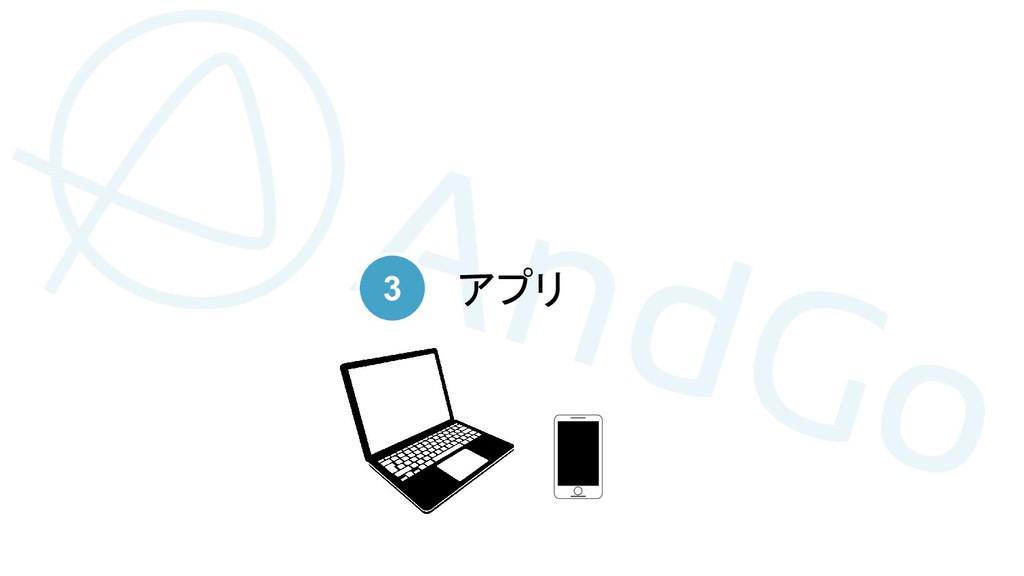 アプリ 3