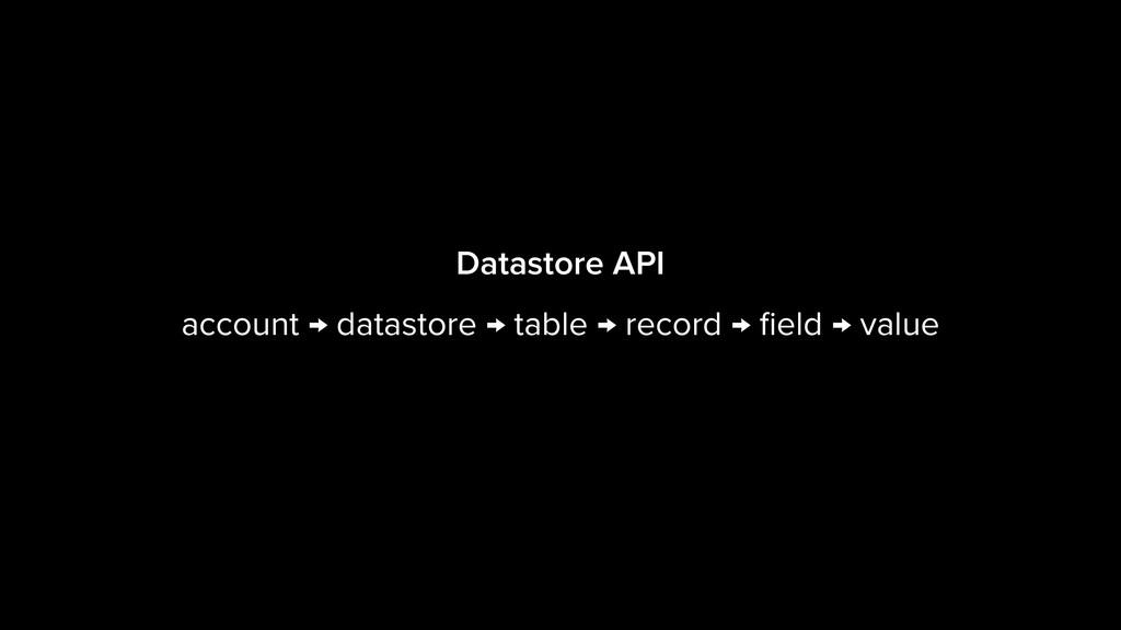 Datastore API account → datastore → table → rec...