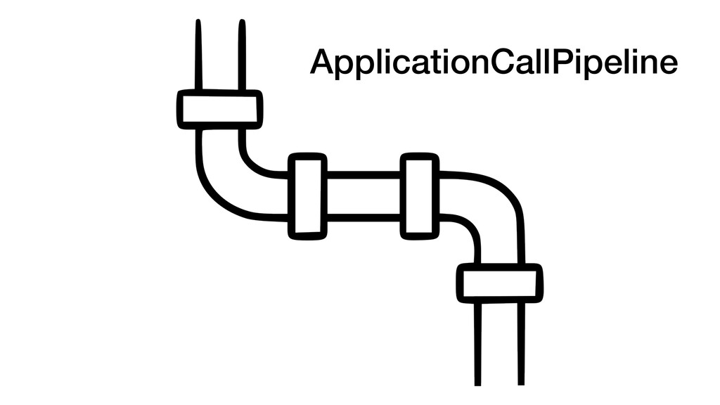 ApplicationCallPipeline