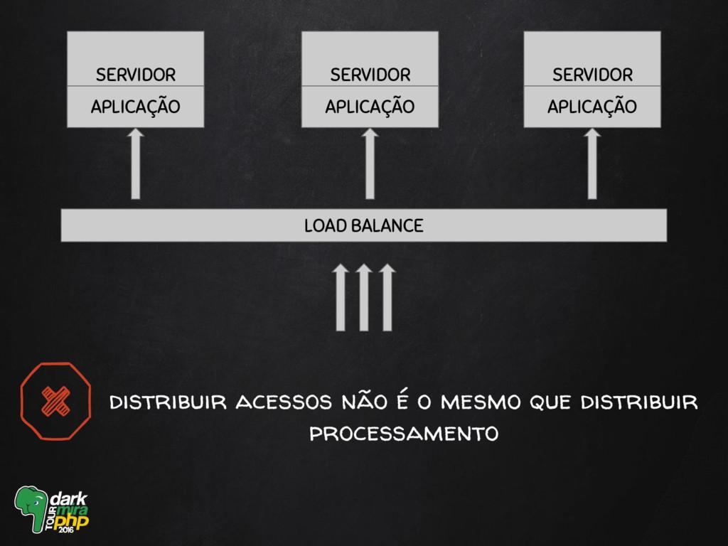 distribuir acessos não é o mesmo que distribuir...