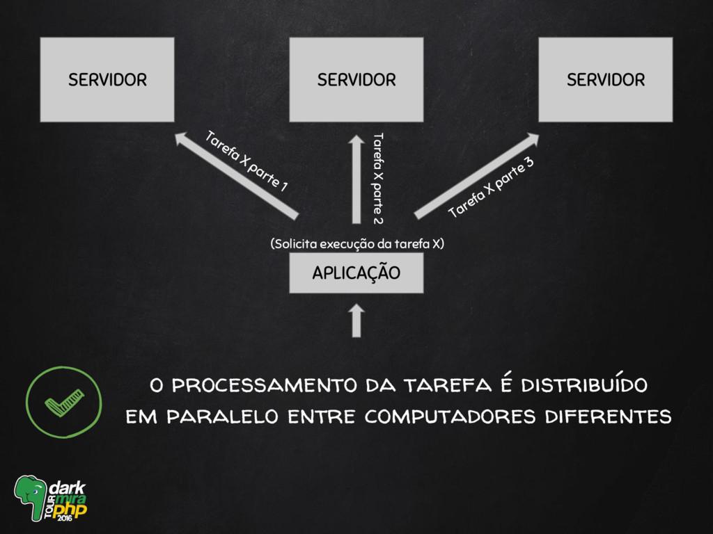 APLICAÇÃO SERVIDOR SERVIDOR o processamento da ...