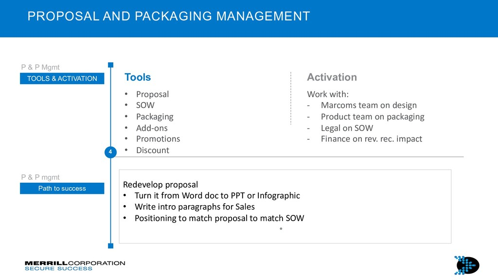 Tools • Proposal • SOW • Packaging • Add-ons • ...