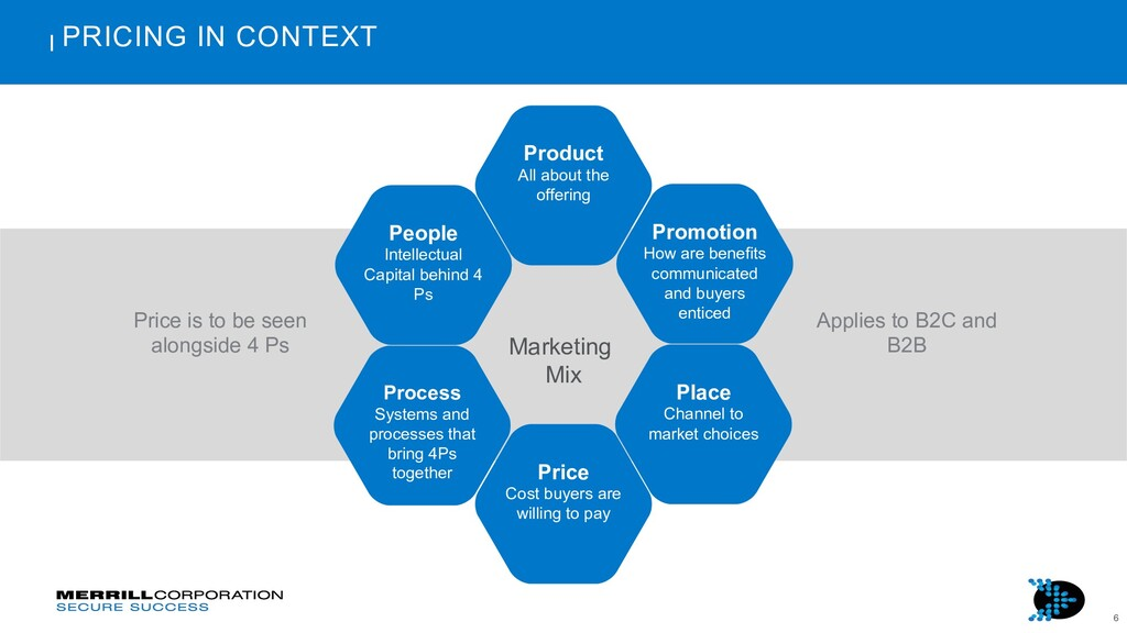 6 PRICING IN CONTEXT Product All about the offe...