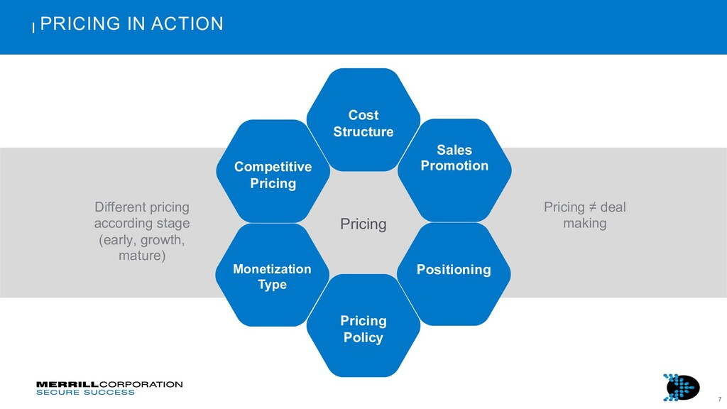 7 PRICING IN ACTION Cost Structure Sales Promot...
