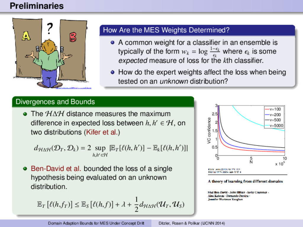 Preliminaries How Are the MES Weights Determine...