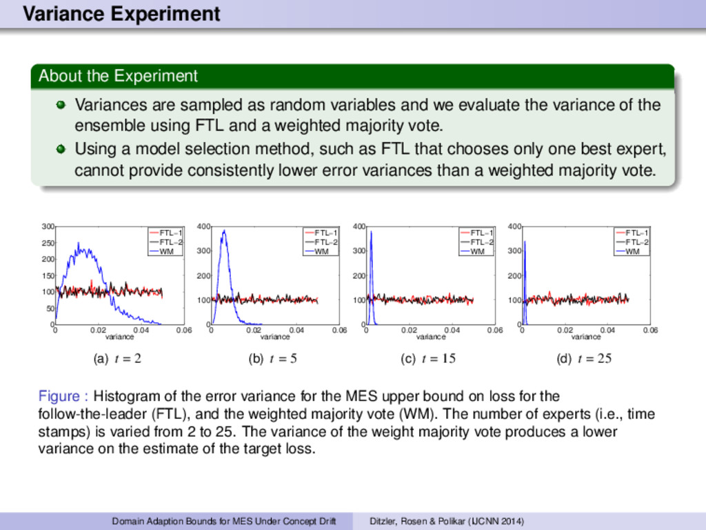 Variance Experiment About the Experiment Varian...