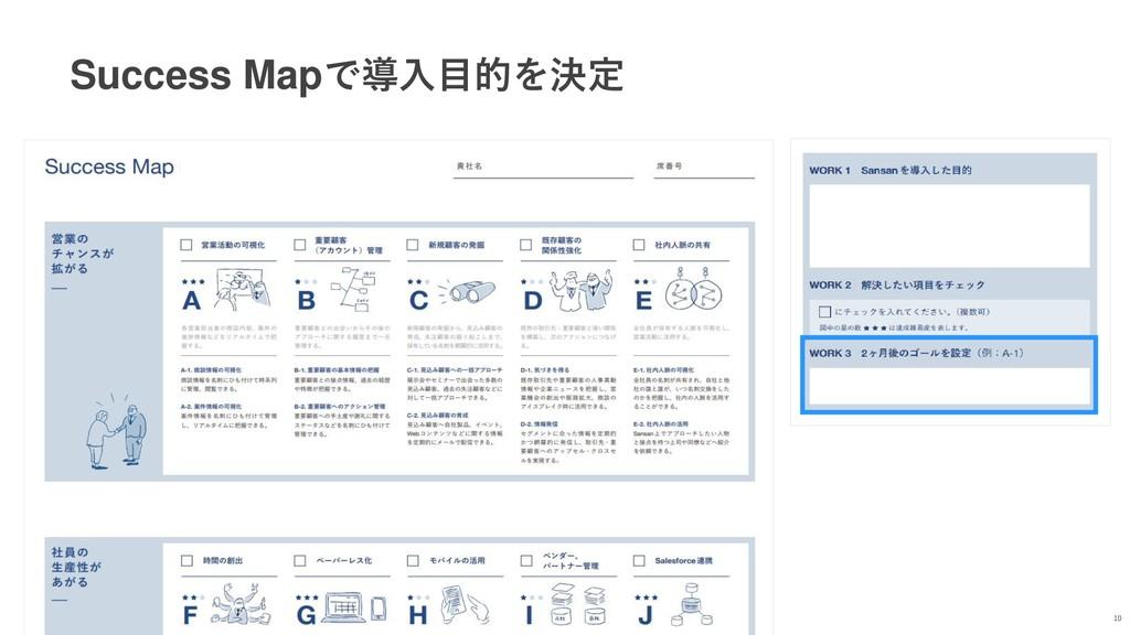 Success Mapで導入目的を決定 10