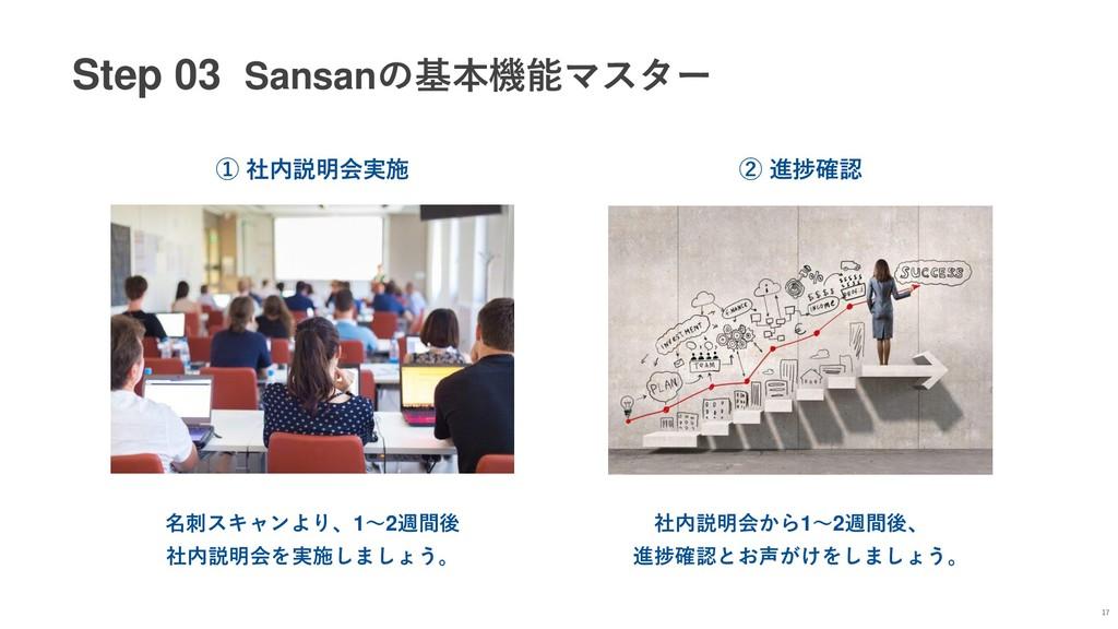 Step 03 Sansanの基本機能マスター 17 ① 社内説明会実施 ② 進捗確認 名刺ス...
