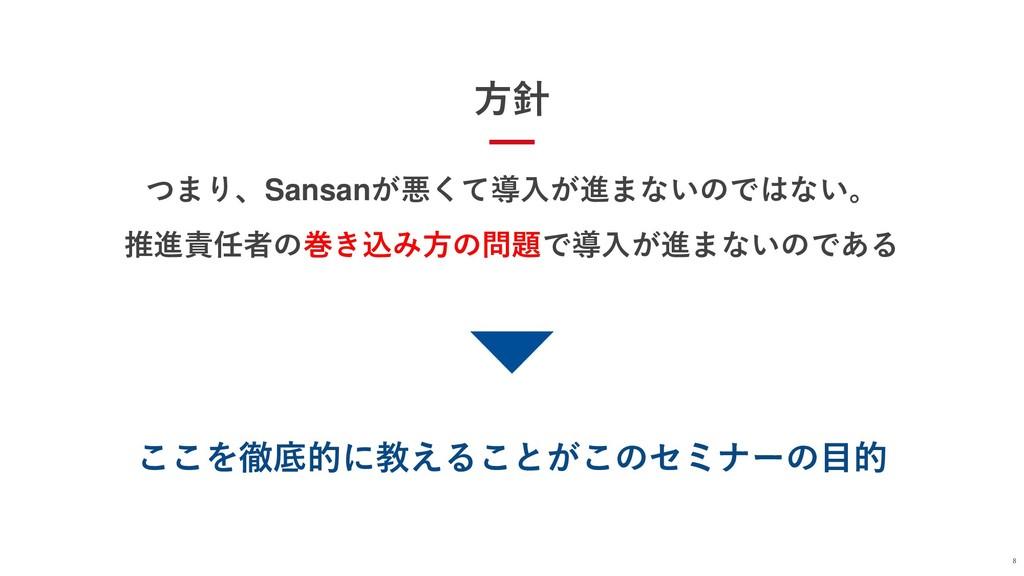 8 つまり、Sansanが悪くて導入が進まないのではない。 推進責任者の巻き込み方の問題で導入...