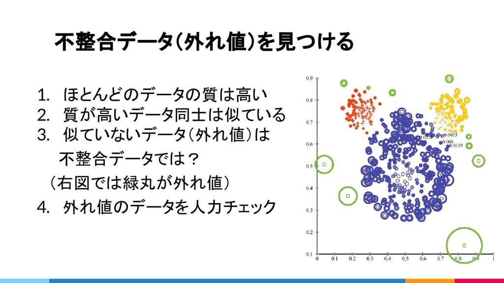 不整合データ(外れ値)を見つける 1. ほとんどのデータの質は高い 2. 質が高いデータ同士は...