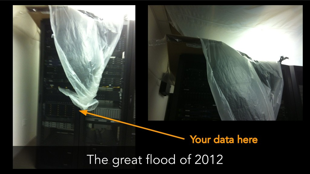 The great flood of 2012 Your data here