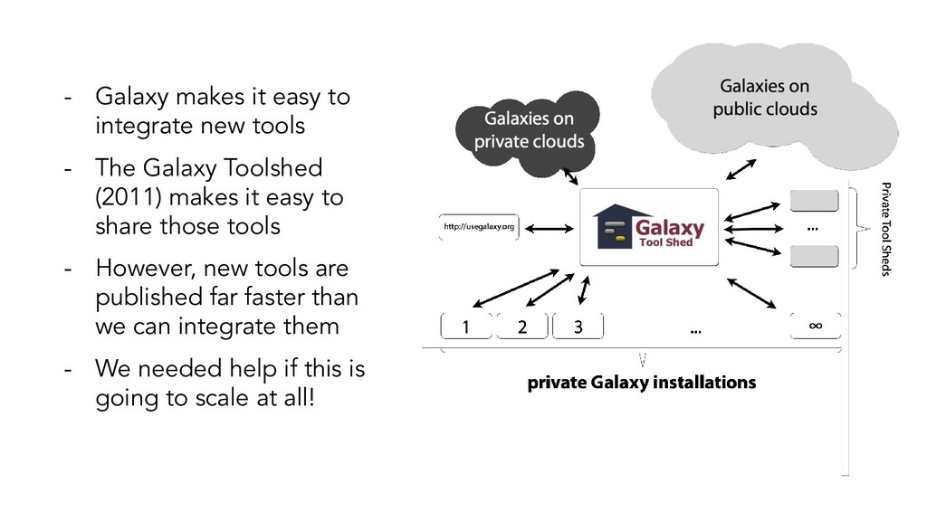 - Galaxy makes it easy to integrate new tools -...