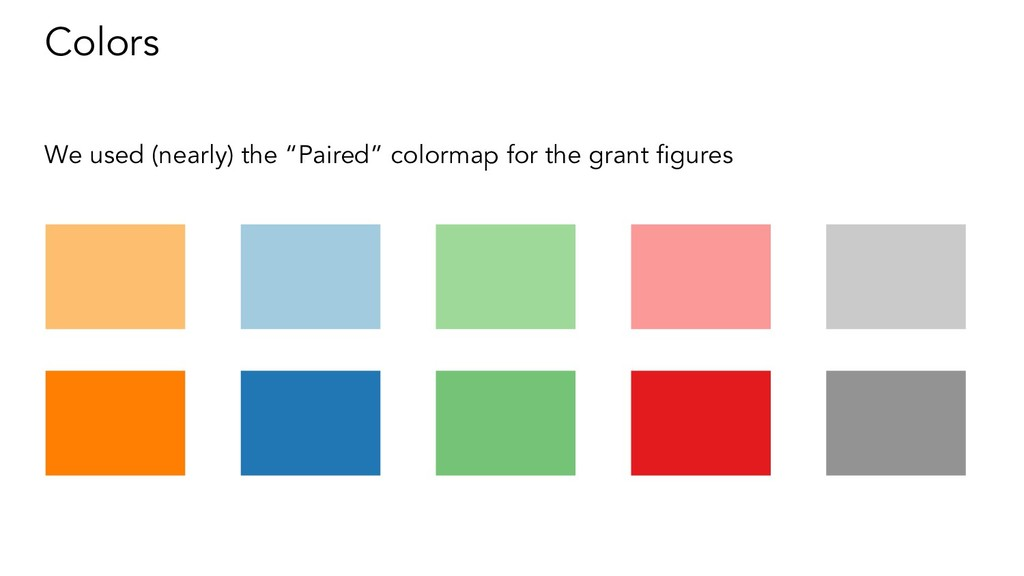 """Colors We used (nearly) the """"Paired"""" colormap f..."""