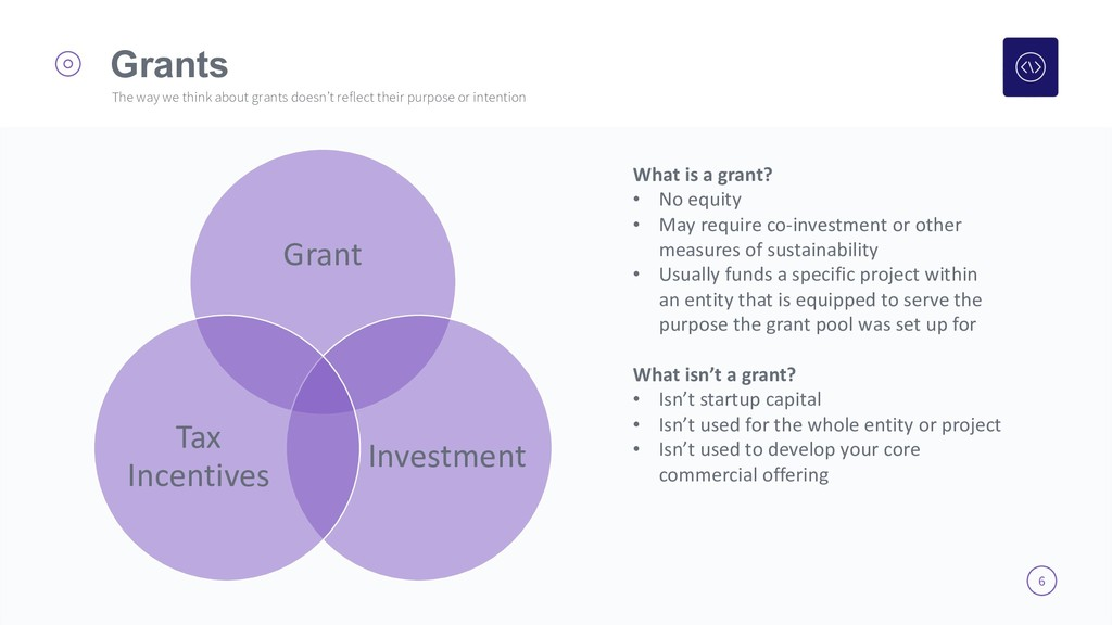 6 Grants The way we think about grants doesn't ...