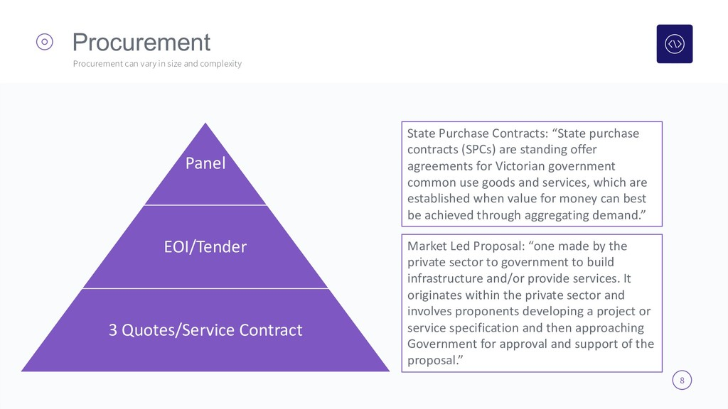 8 Procurement Procurement can vary in size and ...