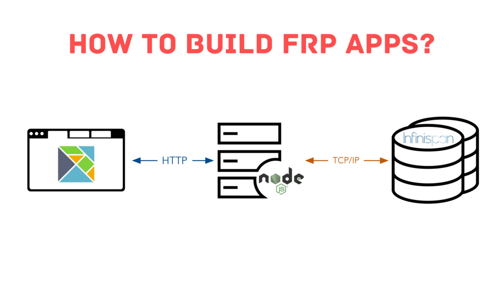how to build frp apps? HTTP TCP/IP