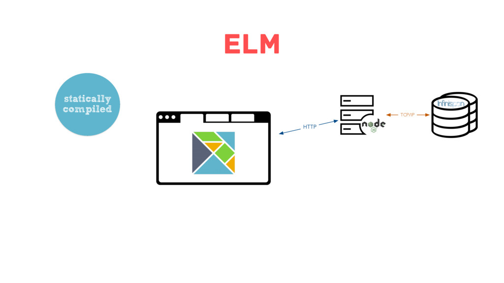 Elm HTTP TCP/IP statically compiled