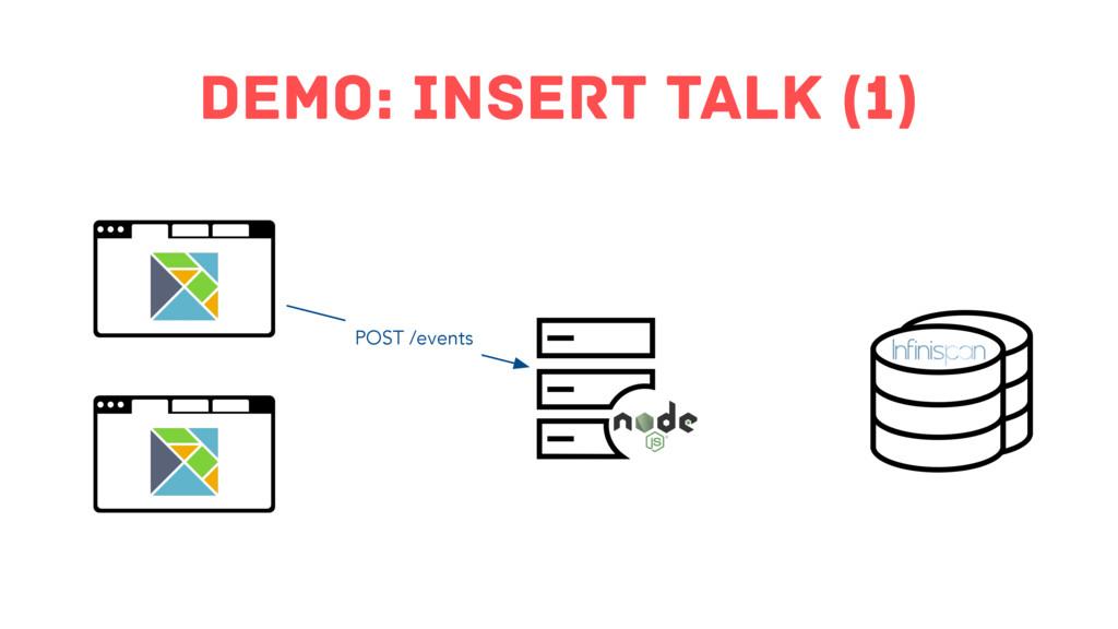 Demo: insert Talk (1) POST /events