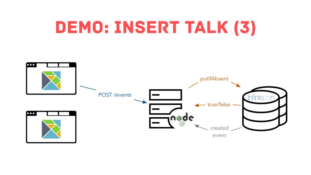 demo: insert Talk (3) POST /events putIfAbsent ...