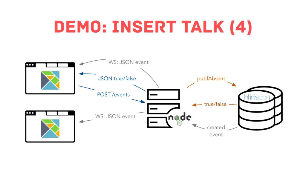 demo: insert Talk (4) POST /events putIfAbsent ...