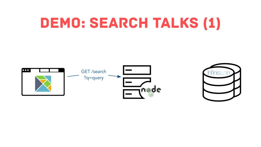 demo: Search Talks (1) GET /search ?q=query