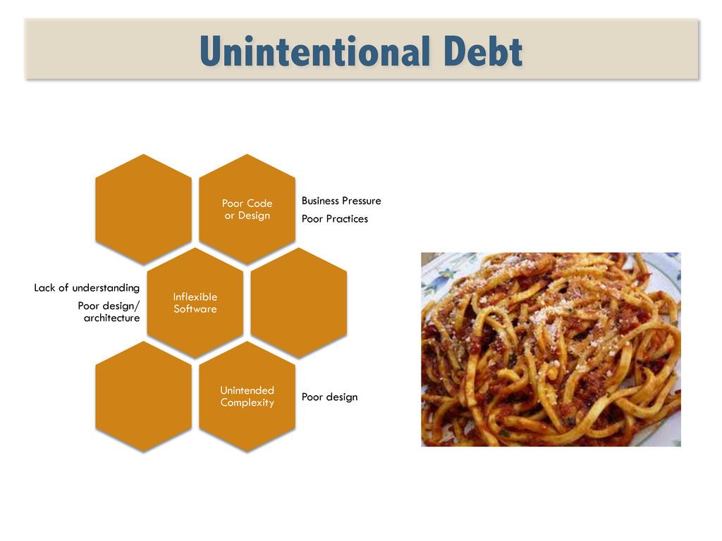 Unintentional Debt Poor Code or Design Business...