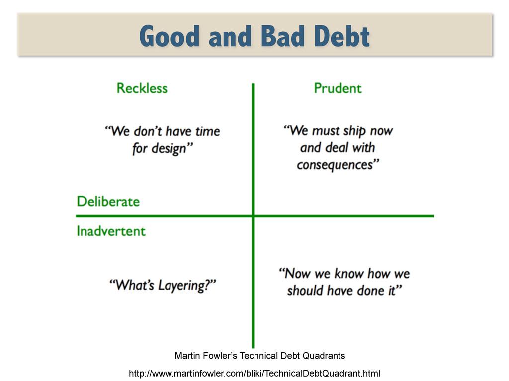 Good and Bad Debt Martin Fowler's Technical Deb...