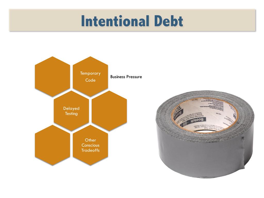 Intentional Debt Temporary Code Business Pressu...