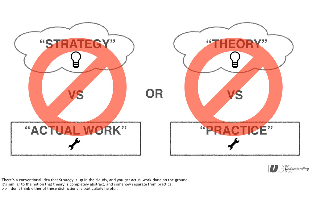 """""""STRATEGY"""" """"ACTUAL WORK"""" VS OR """"THEORY"""" """"PRACTI..."""