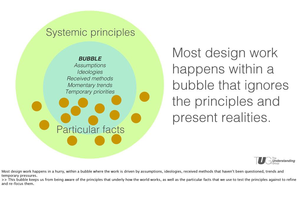 Systemic principles BUBBLE Assumptions Ideologi...