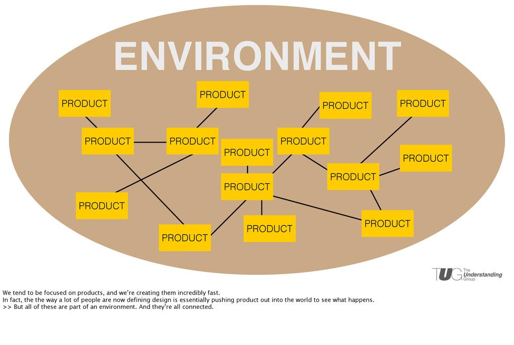 ENVIRONMENT PRODUCT PRODUCT PRODUCT PRODUCT PRO...