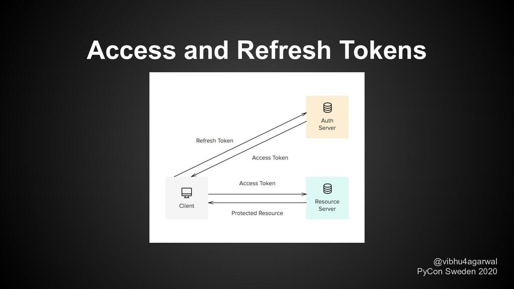 Access and Refresh Tokens @vibhu4agarwal PyCon ...