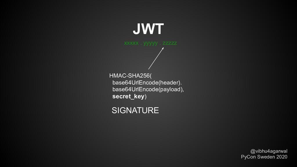 JWT xxxxx . yyyyy . zzzzz HMAC-SHA256( base64Ur...