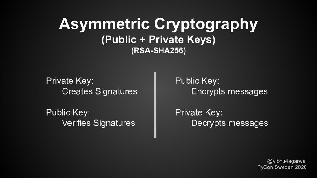 Asymmetric Cryptography (Public + Private Keys)...