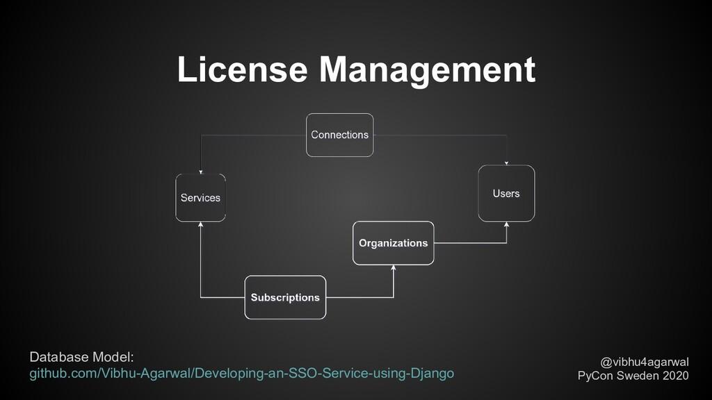 License Management Database Model: github.com/V...