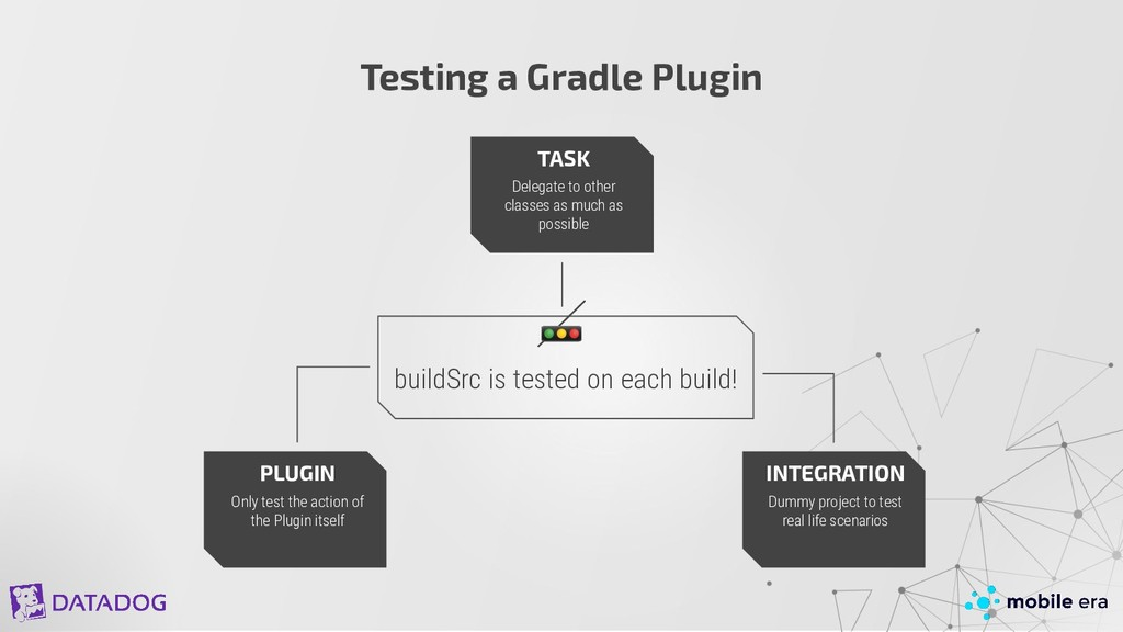 PLUGIN Only test the action of the Plugin itsel...
