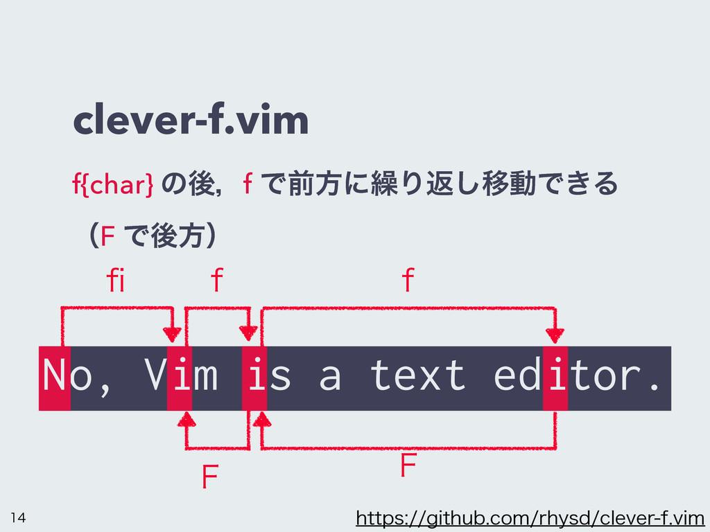 clever-f.vim f{char} ͷޙɼf Ͱલํʹ܁Γฦ͠ҠಈͰ͖Δ ʢF Ͱޙํʣ...